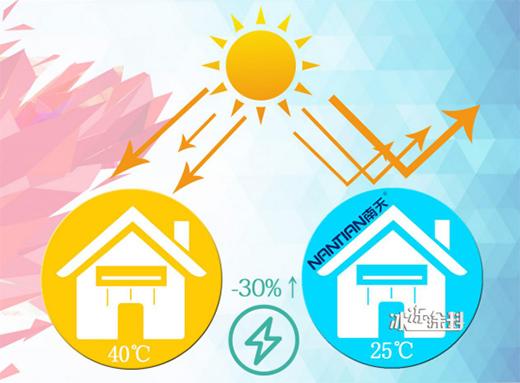 """南天涂料:原来我们也可以住在""""太阳伞""""下避暑"""